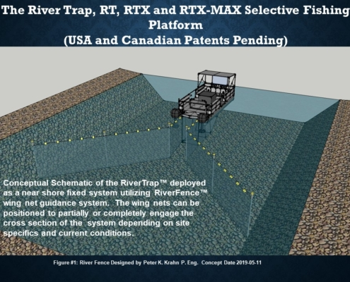 Photo of the concetual schematic of the River Trap